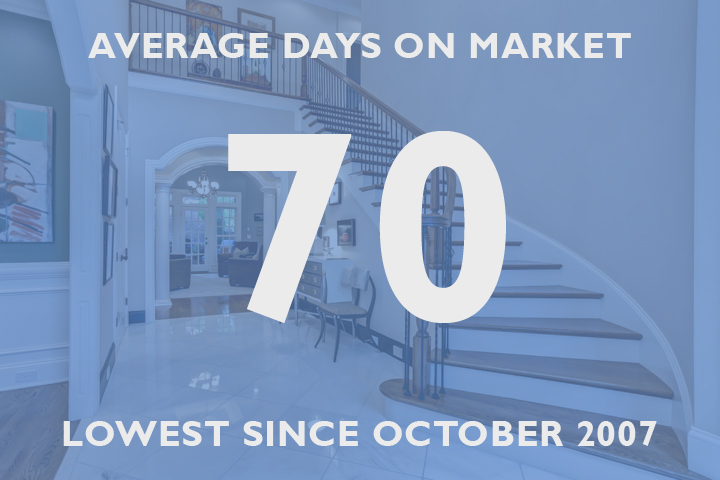 Nashville Home Sales Average DOM - September 2013